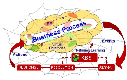 business_process1